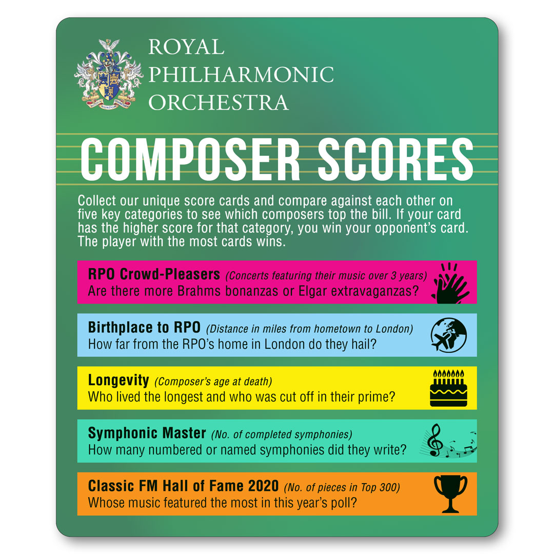 composer_scores_rules