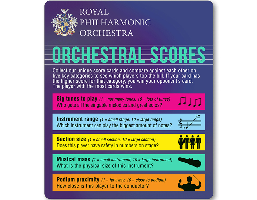 ochestral_scores_rules